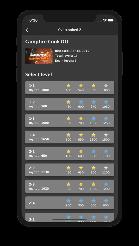 trackscore app levels dark theme
